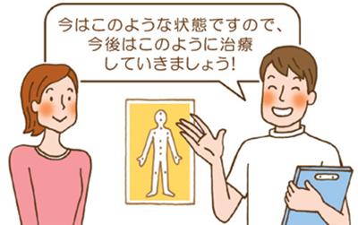 STEP4. 普段の生活での注意点などをご説明